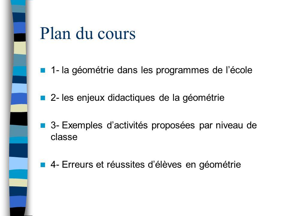 Plan du cours 1- la géométrie dans les programmes de l'école