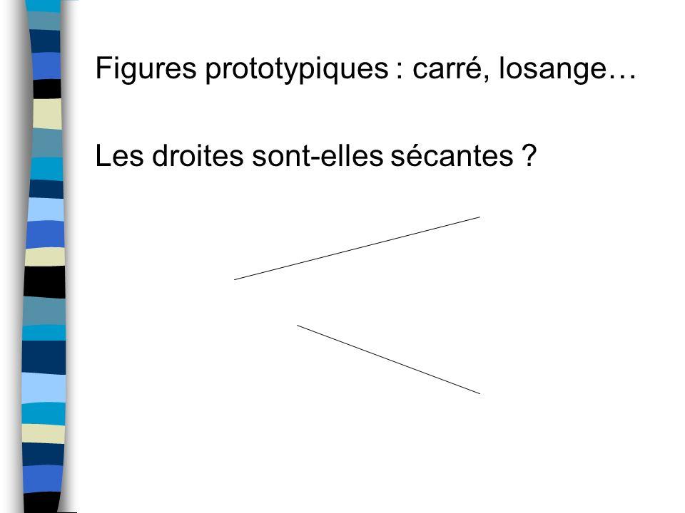Figures prototypiques : carré, losange…