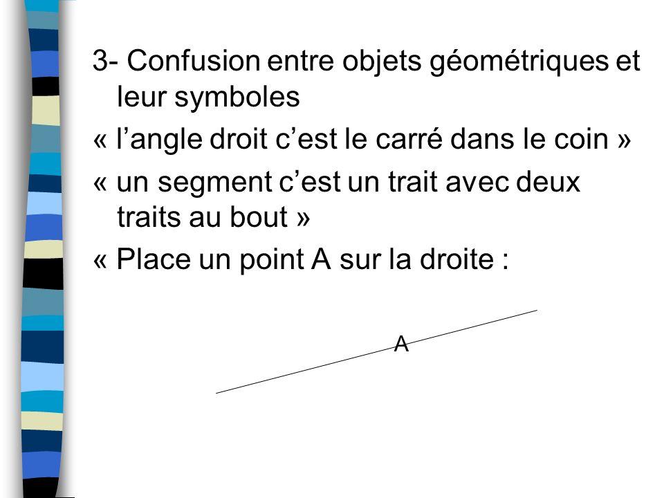 3- Confusion entre objets géométriques et leur symboles