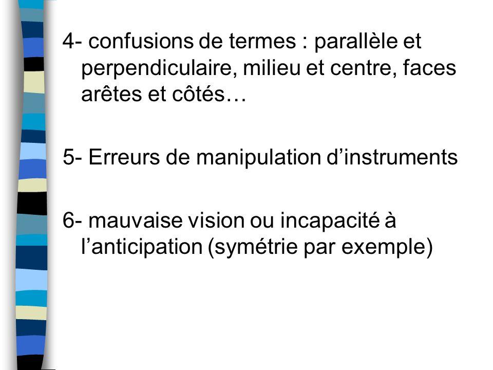 4- confusions de termes : parallèle et perpendiculaire, milieu et centre, faces arêtes et côtés…