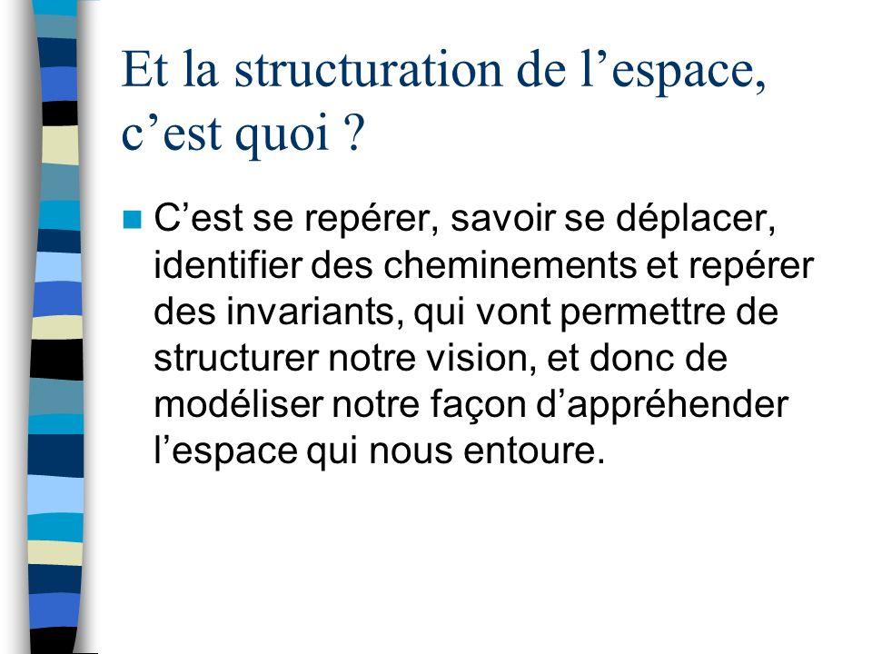 Et la structuration de l'espace, c'est quoi