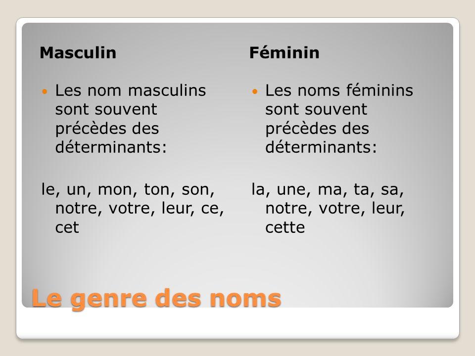 Le genre des noms Masculin Féminin