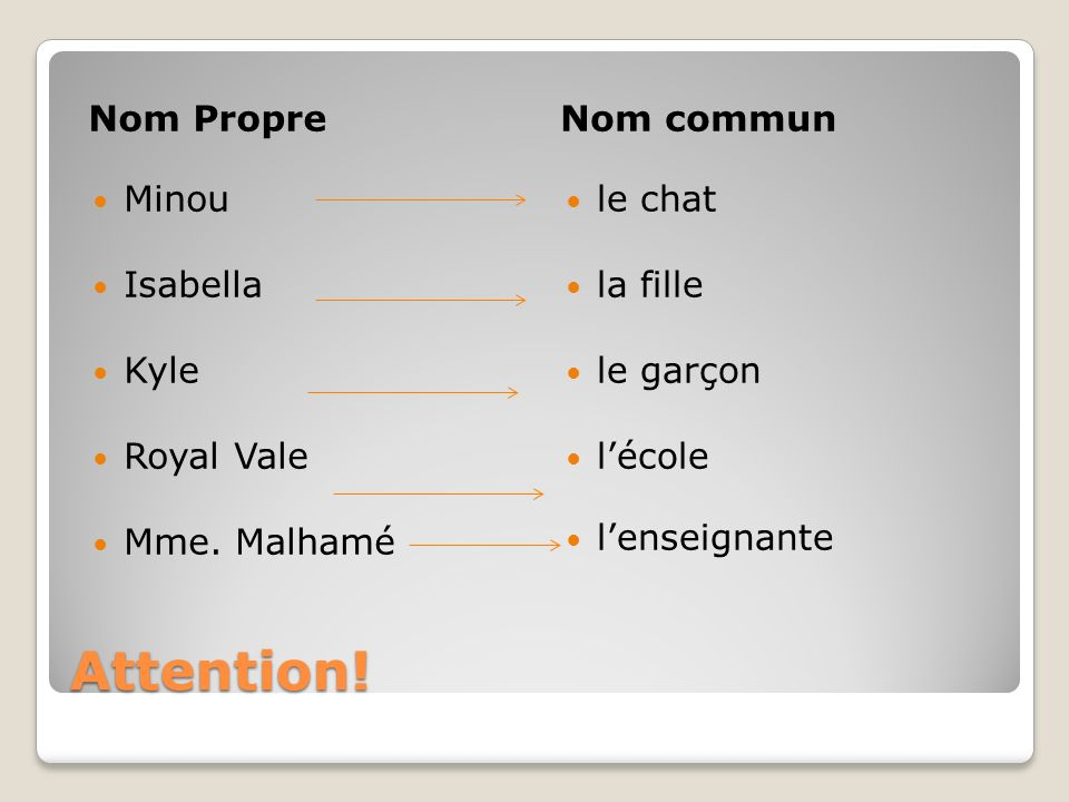 Attention! Nom Propre Nom commun Minou Isabella Kyle Royal Vale