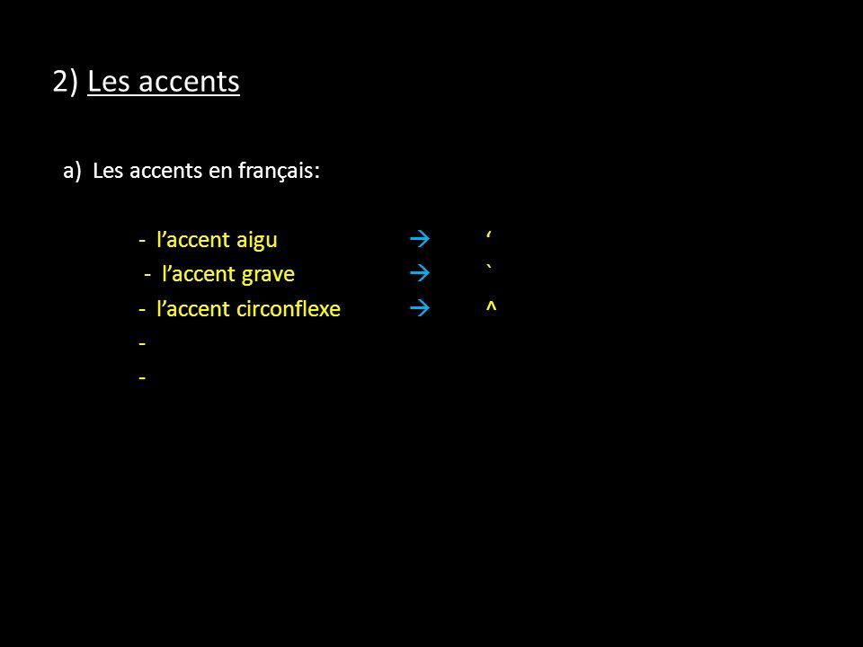 2) Les accents a) Les accents en français: - l'accent aigu  ' - l'accent grave  ` - l'accent circonflexe  ^ -