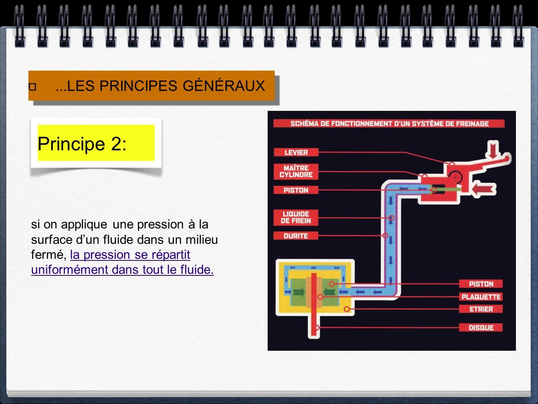 Principe 2: ...LES PRINCIPES GÉNÉRAUX
