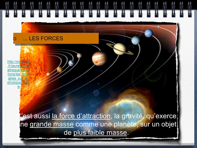 ... LES FORCES http://www.cea.fr/jeunes/mediatheque/animations/les_incollables_sur_la_physique_chimie.