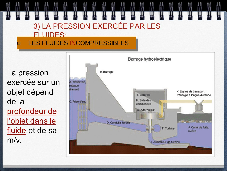 3) LA PRESSION EXERCÉE PAR LES FLUIDES: