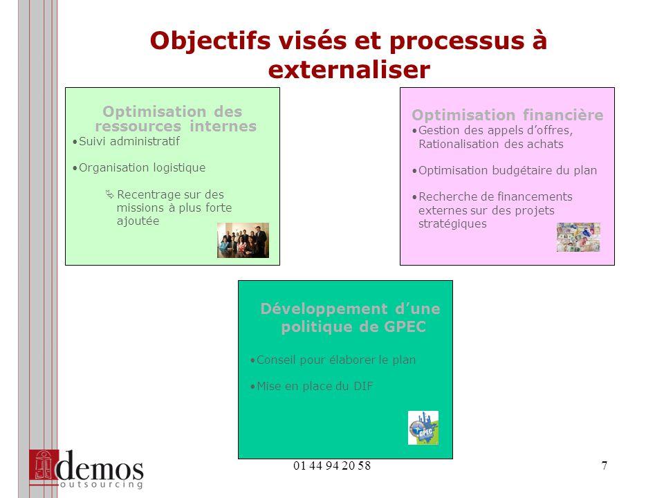 Objectifs visés et processus à externaliser
