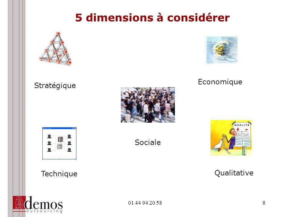 5 dimensions à considérer