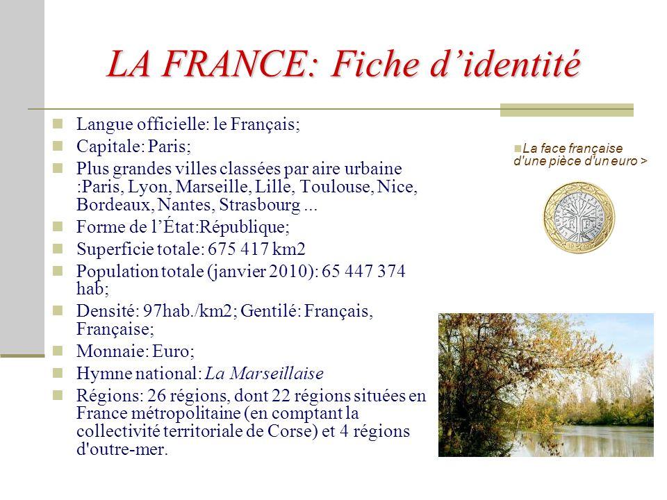 LA FRANCE: Fiche d'identité