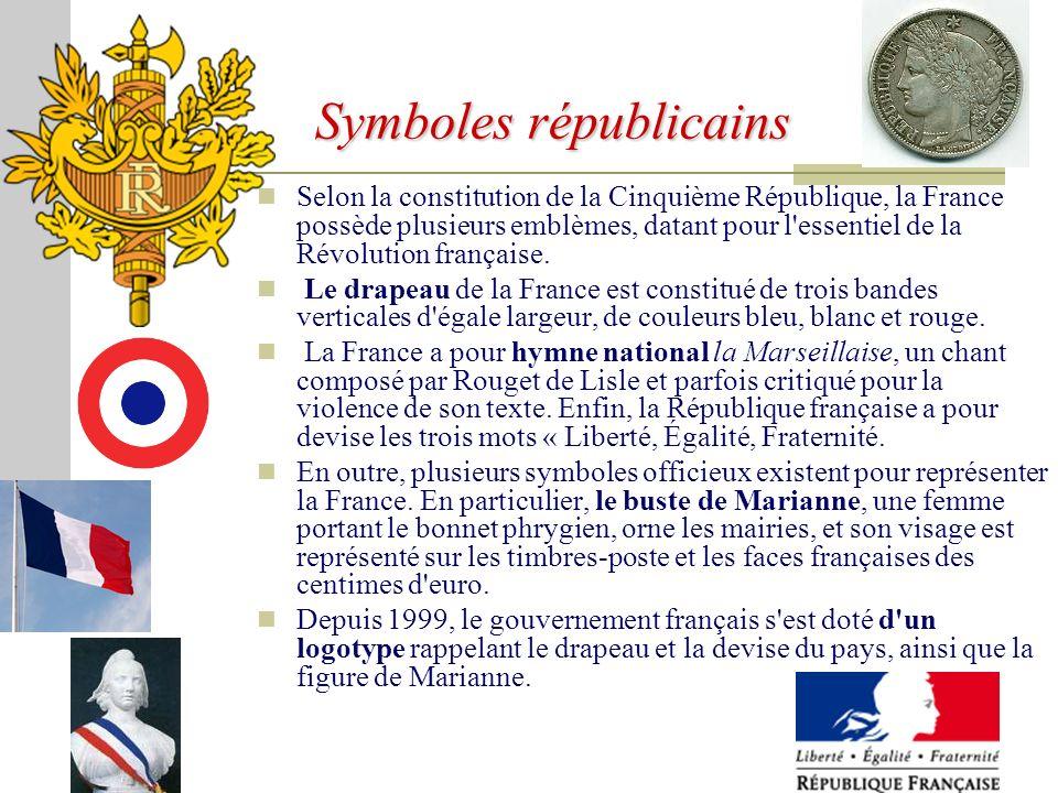 Symboles républicains