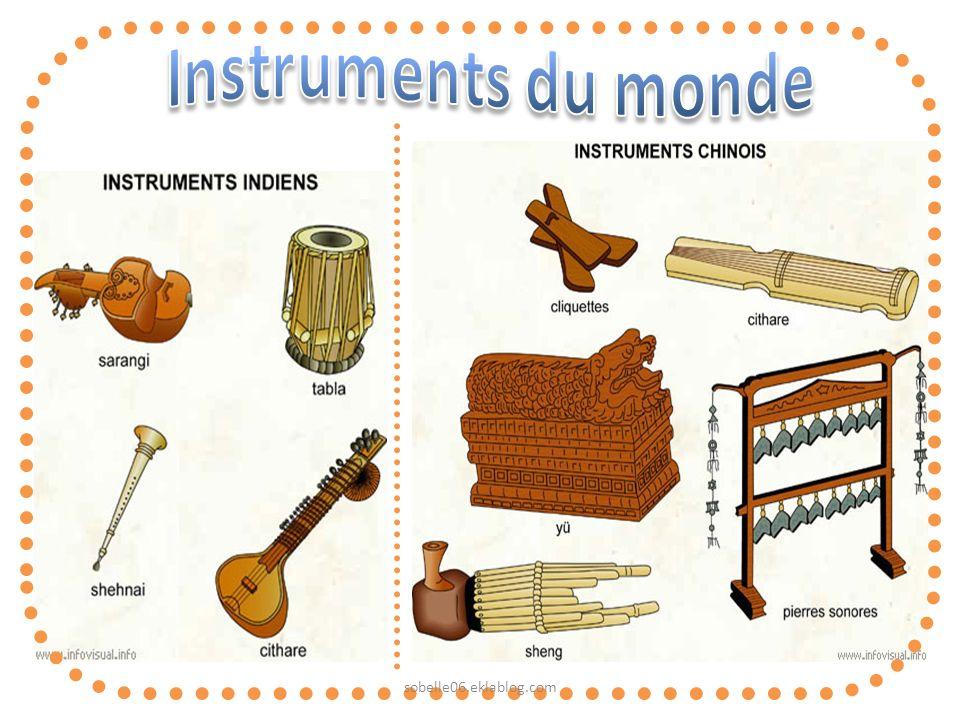 Instruments du monde sobelle06.eklablog.com