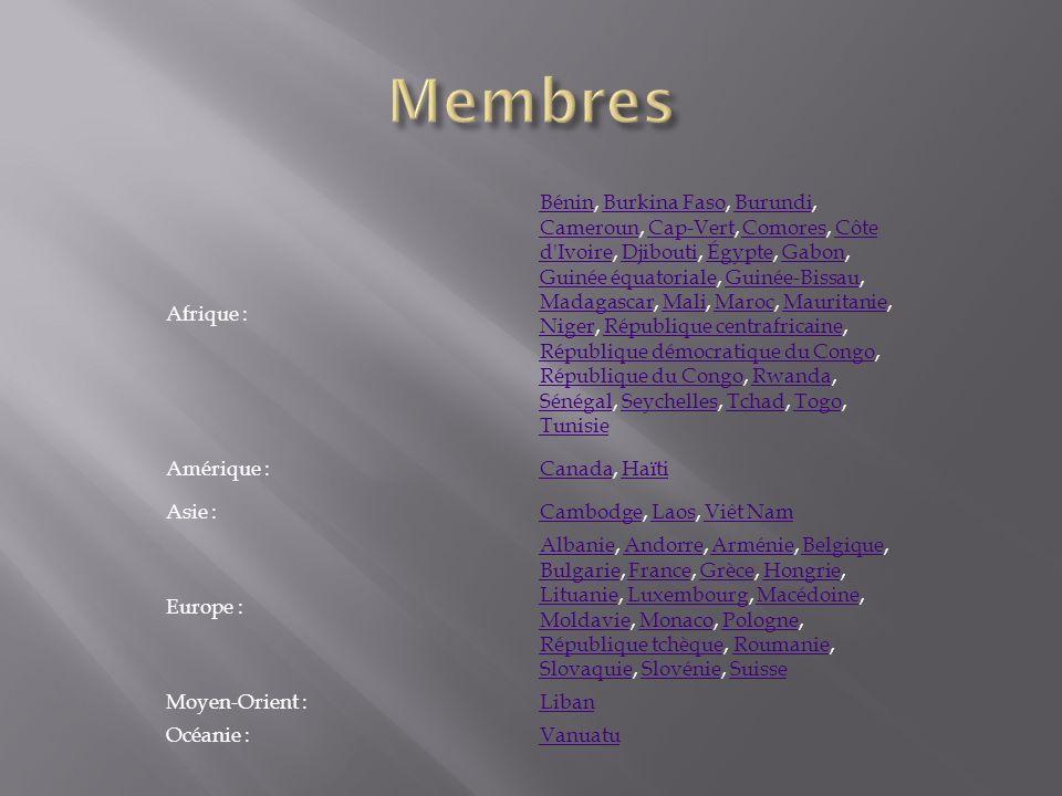 Membres Afrique :