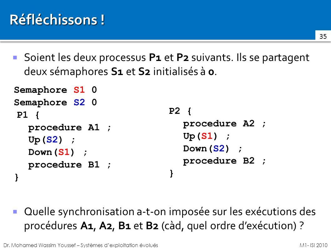 Réfléchissons ! Soient les deux processus P1 et P2 suivants. Ils se partagent deux sémaphores S1 et S2 initialisés à 0.