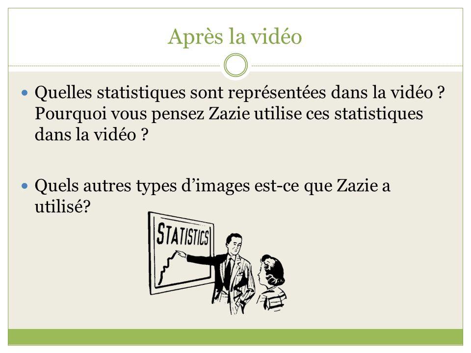 Après la vidéo Quelles statistiques sont représentées dans la vidéo Pourquoi vous pensez Zazie utilise ces statistiques dans la vidéo