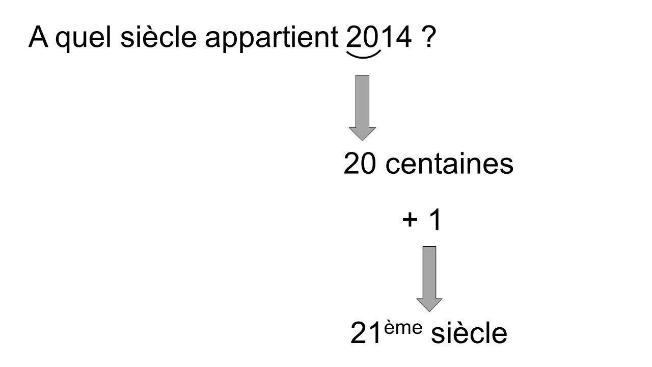 A quel siècle appartient 2014