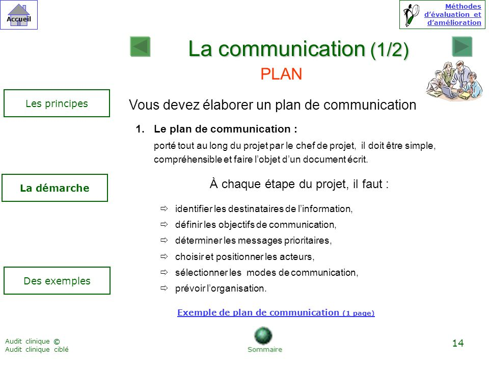 La communication (1/2) PLAN