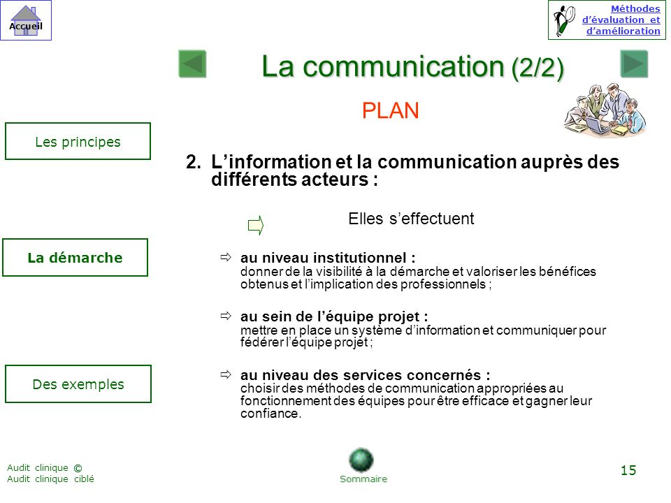 La communication (2/2) PLAN