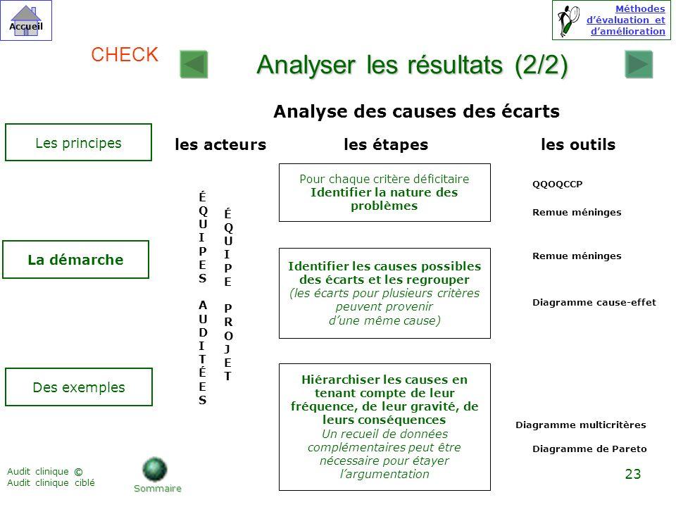 Analyser les résultats (2/2)