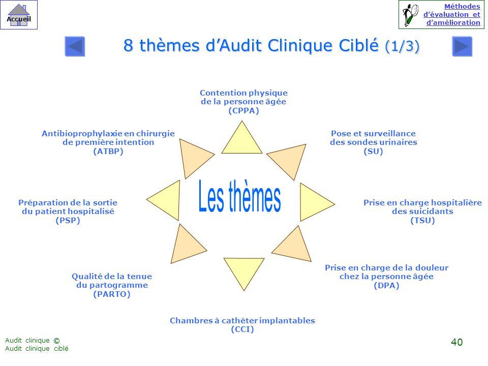 8 thèmes d'Audit Clinique Ciblé (1/3)