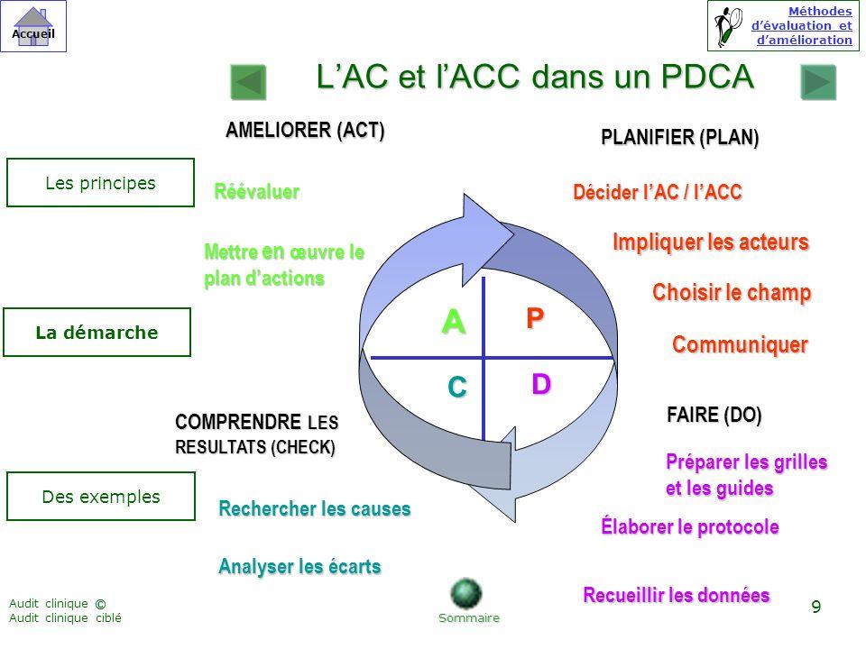 L'AC et l'ACC dans un PDCA