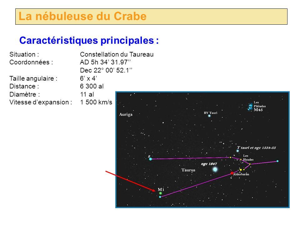 La nébuleuse du Crabe Caractéristiques principales :