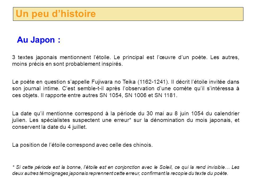 Un peu d'histoire Au Japon :