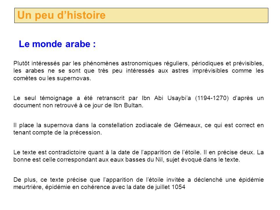 Un peu d'histoire Le monde arabe :