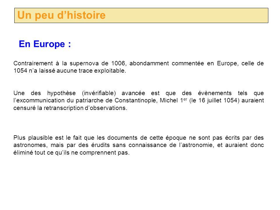 Un peu d'histoire En Europe :