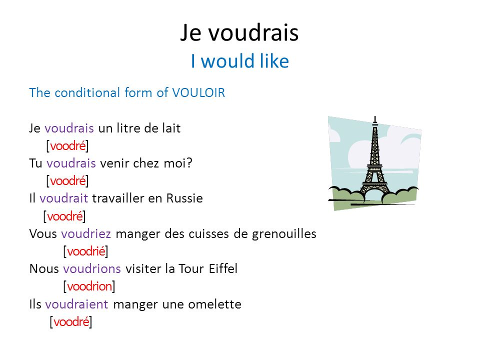 Je voudrais I would like