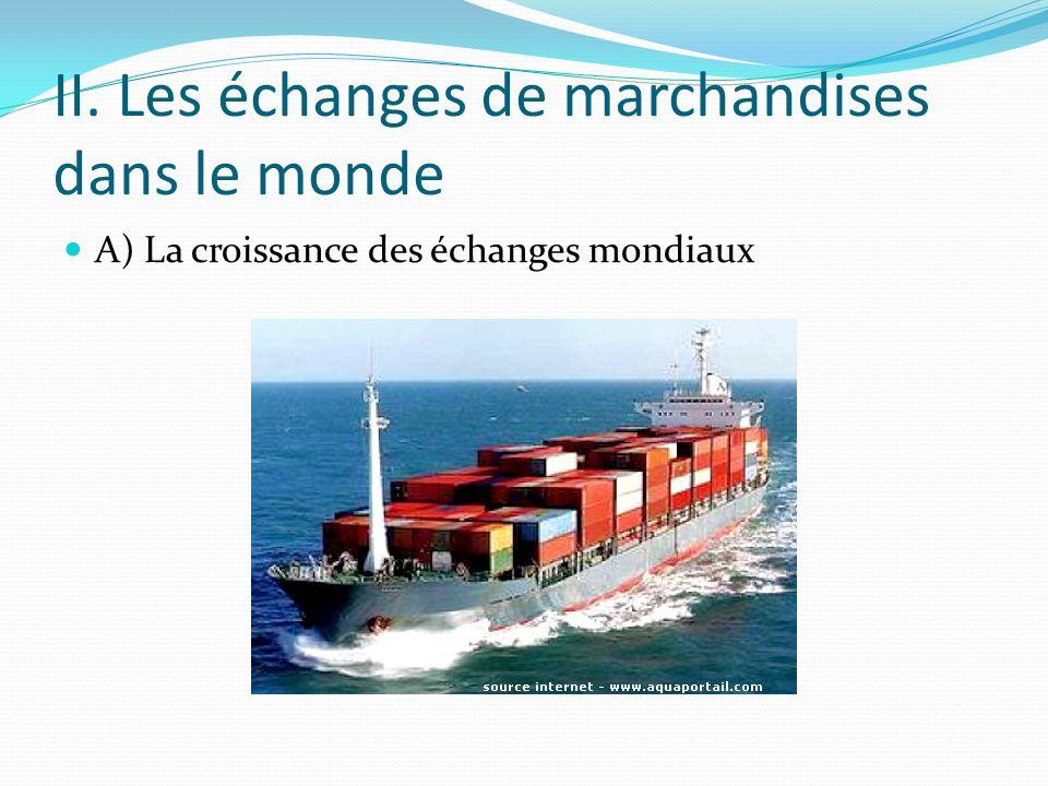 II. Les échanges de marchandises dans le monde