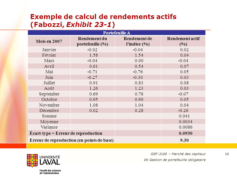 Exemple de calcul de rendements actifs (Fabozzi, Exhibit 23-1)