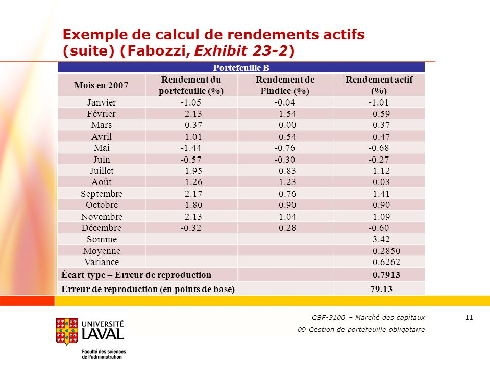 Exemple de calcul de rendements actifs (suite) (Fabozzi, Exhibit 23-2)
