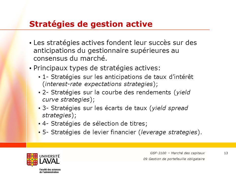 Stratégies de gestion active