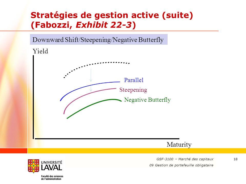 Stratégies de gestion active (suite) (Fabozzi, Exhibit 22-3)