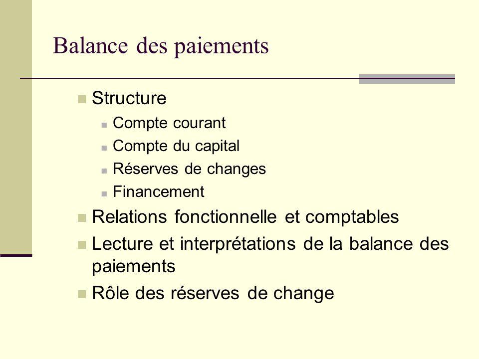 Balance des paiements Structure Relations fonctionnelle et comptables