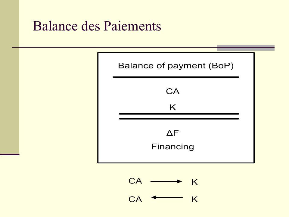 Balance des Paiements 11