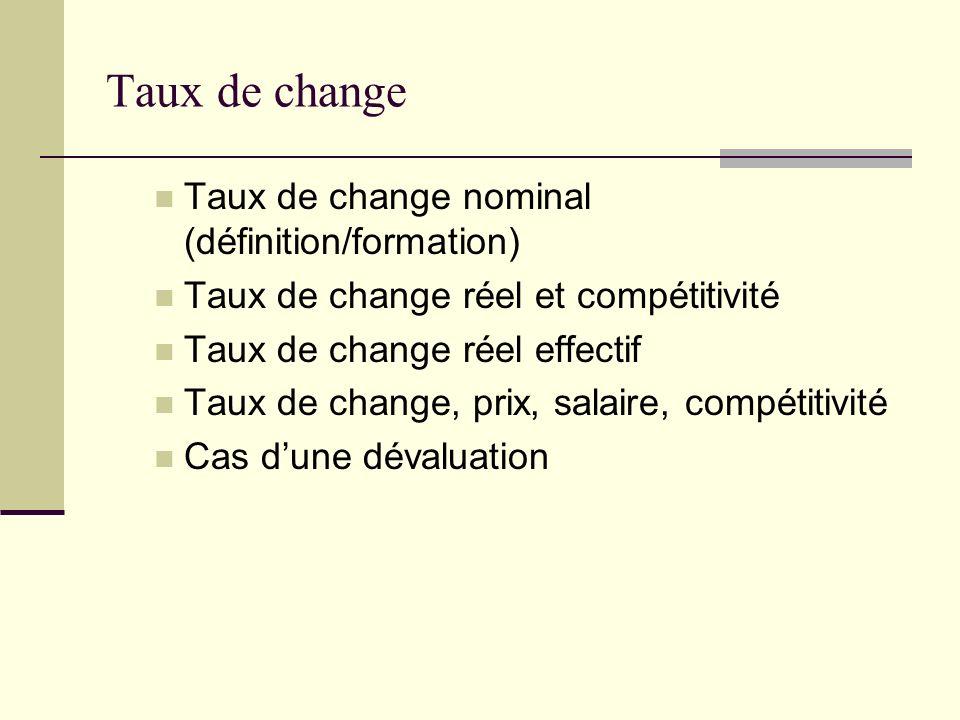 Taux de change Taux de change nominal (définition/formation)