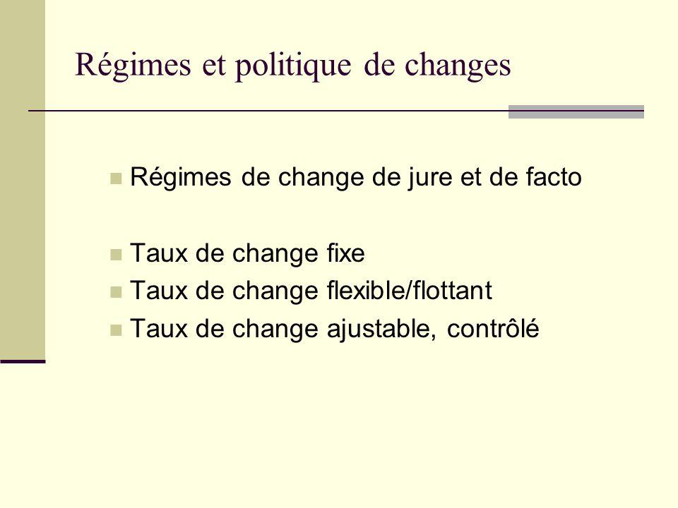 Régimes et politique de changes