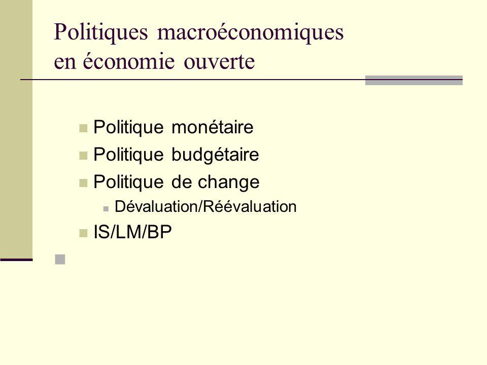 Politiques macroéconomiques en économie ouverte