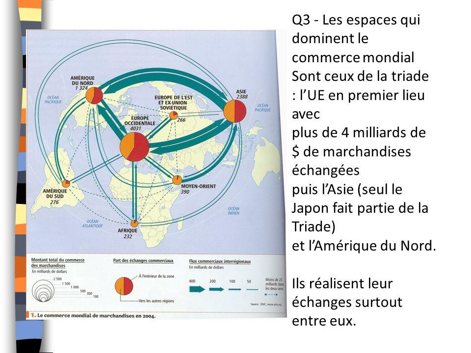 Q3 - Les espaces qui dominent le commerce mondial