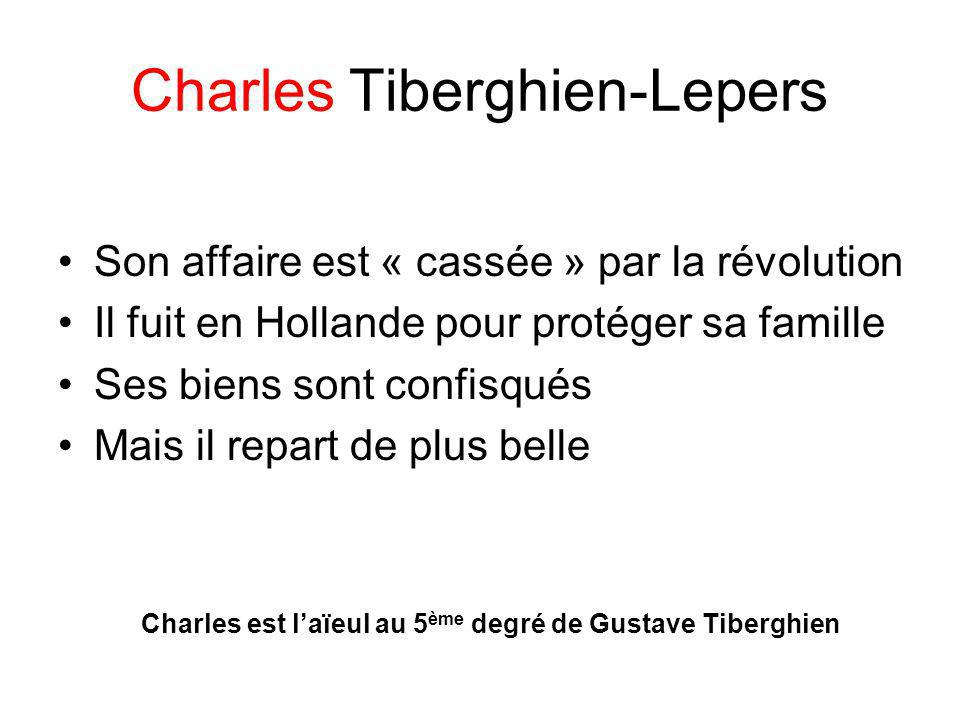 Charles Tiberghien-Lepers