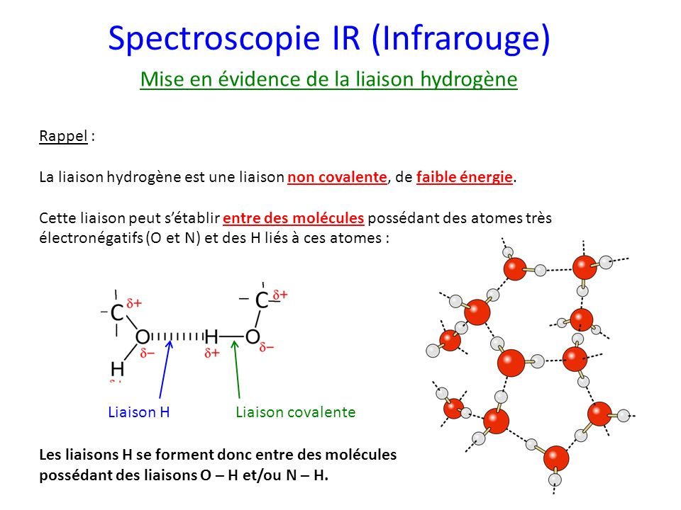 Spectroscopie IR (Infrarouge)