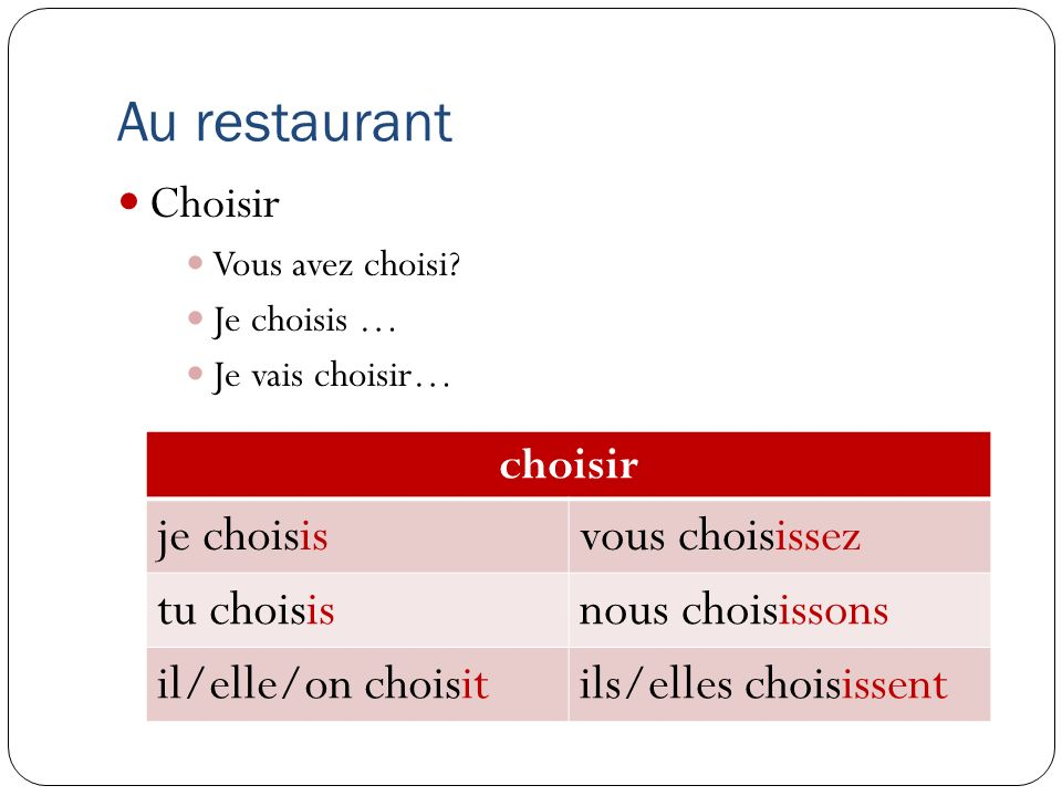 Au restaurant je choisis vous choisissez tu choisis nous choisissons
