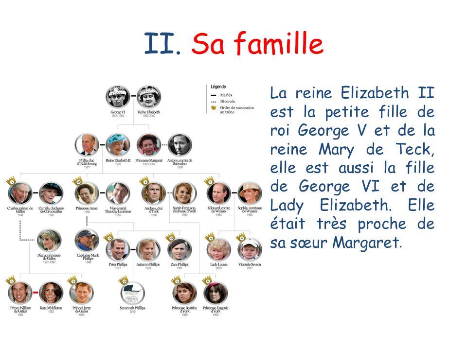 II. Sa famille