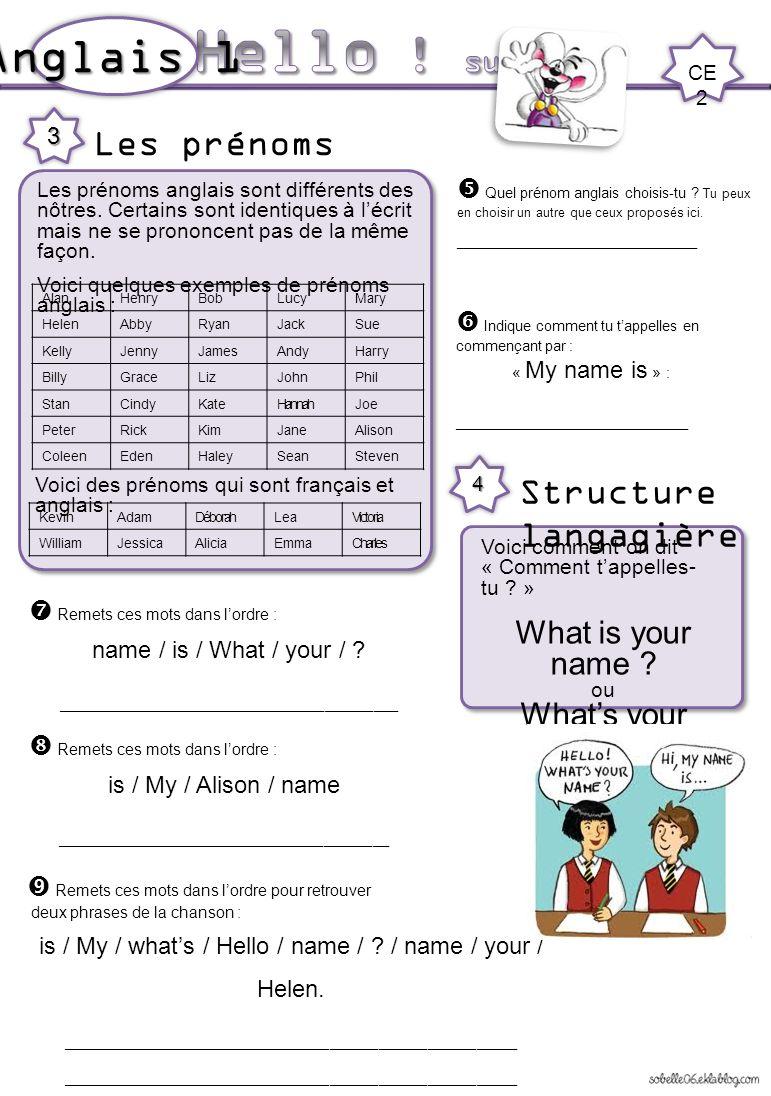 Hello ! suite Anglais 1 Les prénoms anglais Structure langagière