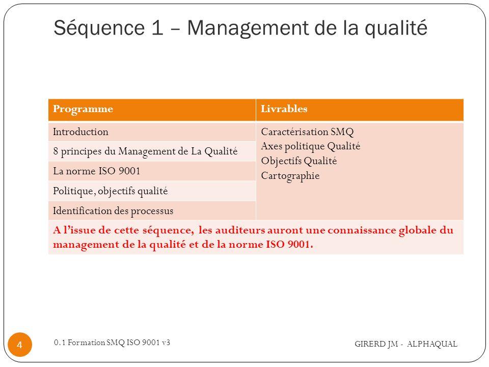 Séquence 1 – Management de la qualité