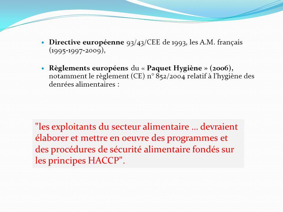 Directive européenne 93/43/CEE de 1993, les A. M