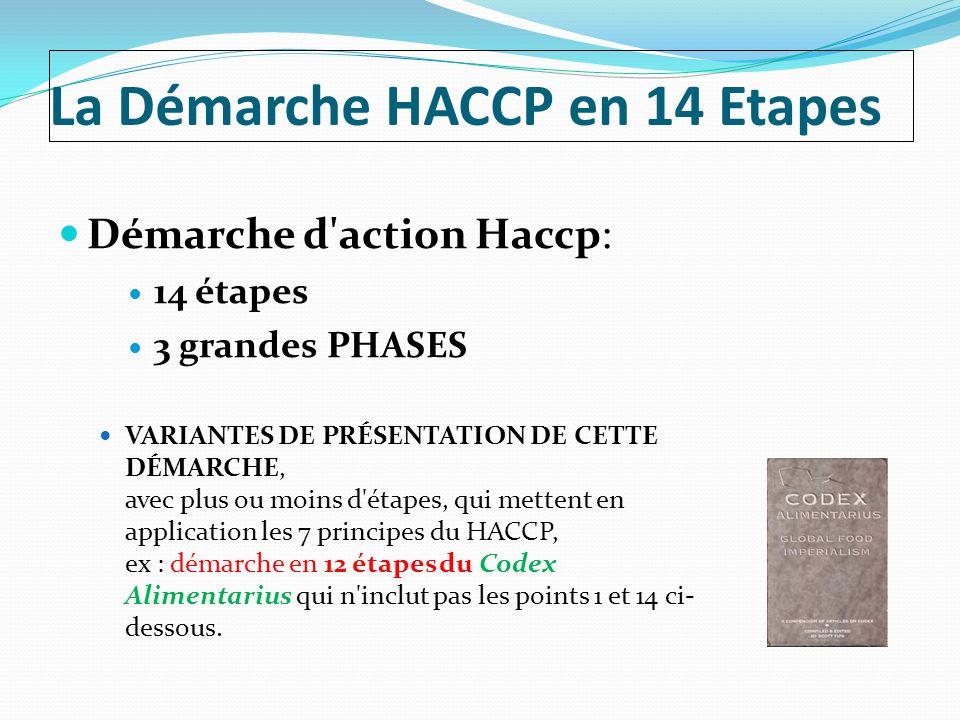 La Démarche HACCP en 14 Etapes