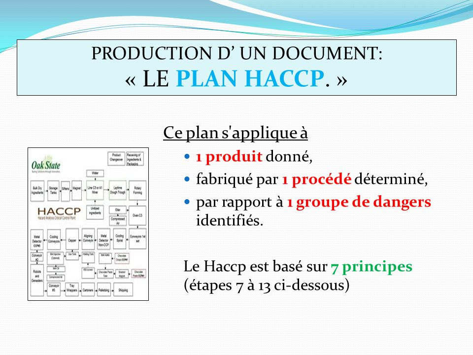 PRODUCTION D' UN DOCUMENT: « LE PLAN HACCP. »